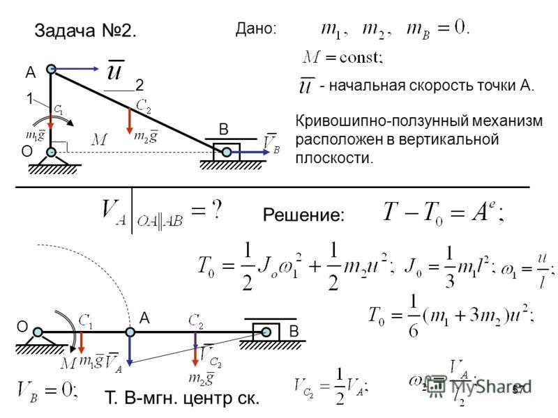 57 O A B Задача 2. 1 2 Дано: - начальная скорость точки А. Кривошипно-ползунный механизм расположен в вертикальной плоскости. O A B Решение: Т. В-мгн. центр ск.