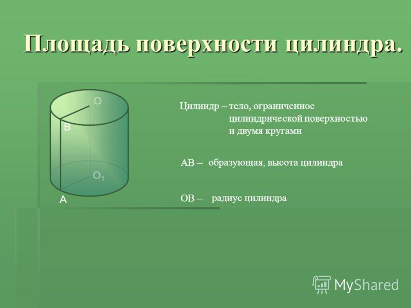 Площадь поверхности цилиндра. O Цилиндр – тело, ограниченное цилиндрической поверхностью и двумя кругами AB – образующая, высота цилиндра OB – радиус цилиндра O1O1 B A