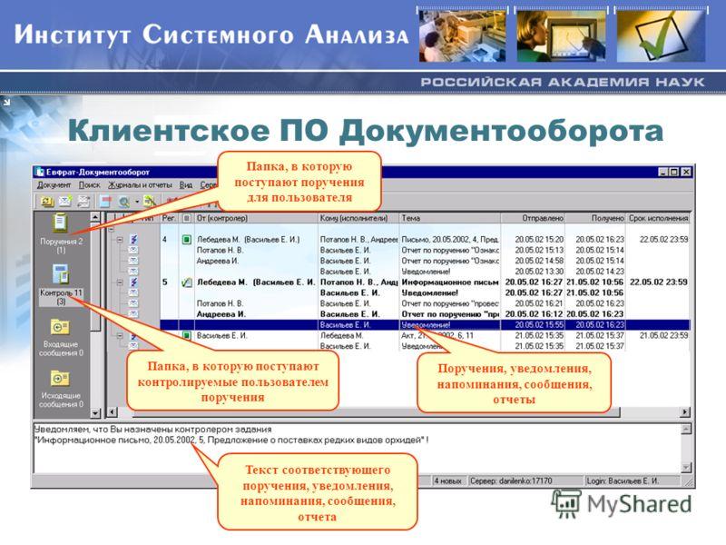 Клиентское ПО Документооборота Папка, в которую поступают поручения для пользователя Папка, в которую поступают контролируемые пользователем поручения Поручения, уведомления, напоминания, сообщения, отчеты Текст соответствующего поручения, уведомлени