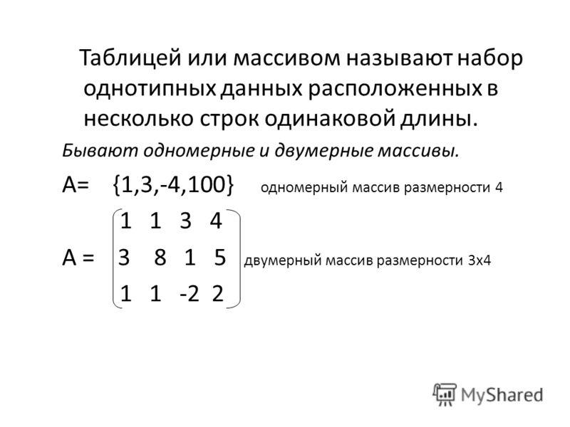 Таблицей или массивом называют набор однотипных данных расположенных в несколько строк одинаковой длины. Бывают одномерные и двумерные массивы. А= {1,3,-4,100} одномерный массив размерности 4 1 1 3 4 A = 3 8 1 5 двумерный массив размерности 3х4 1 1 -