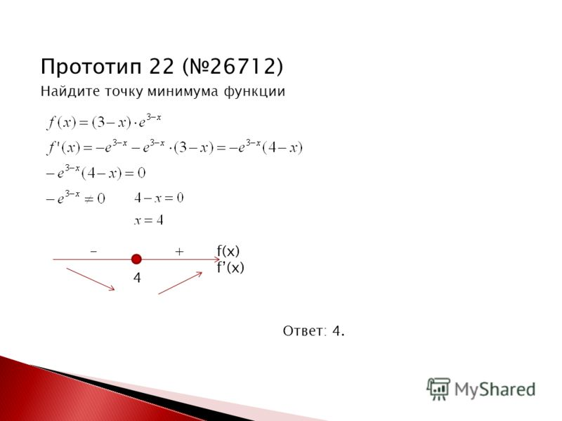 Прототип 22 (26712) Найдите точку минимума функции Ответ: 4. 4 f(x) - +
