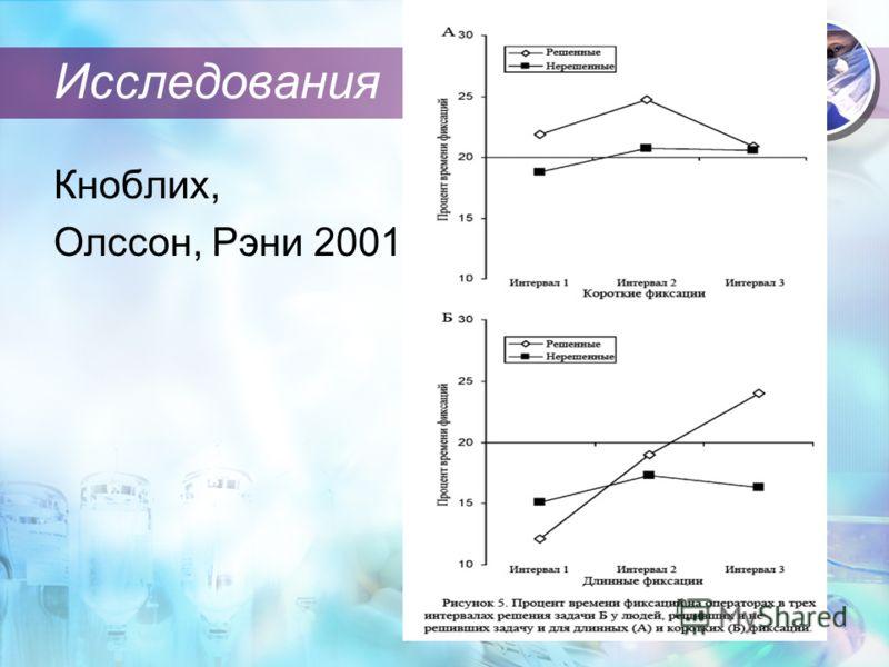 Исследования Кноблих, Олссон, Рэни 2001