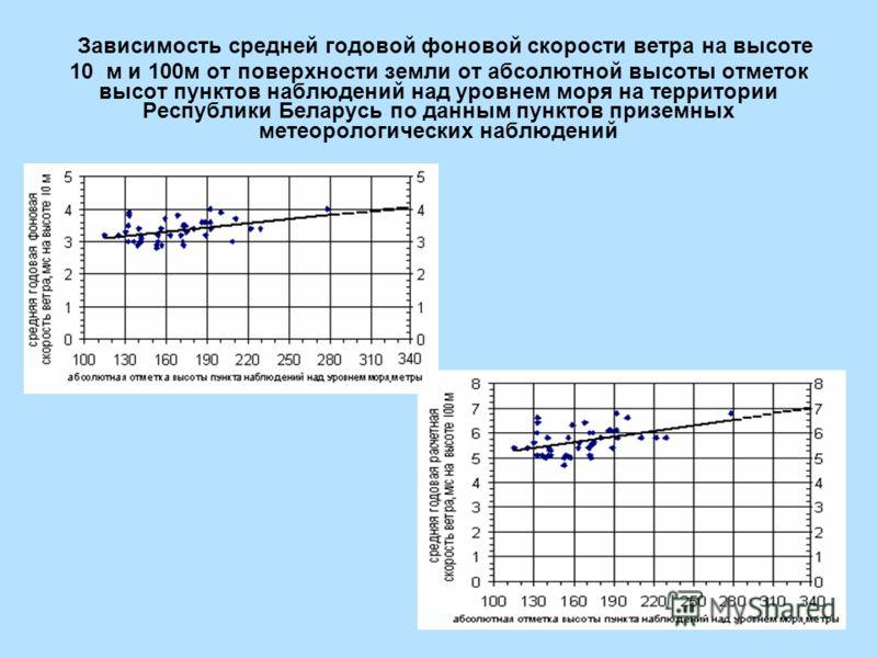 Зависимость средней годовой фоновой скорости ветра на высоте 10 м и 100м от поверхности земли от абсолютной высоты отметок высот пунктов наблюдений над уровнем моря на территории Республики Беларусь по данным пунктов приземных метеорологических наблю