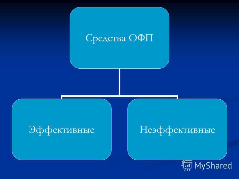 Средства ОФП ЭффективныеНеэффективные