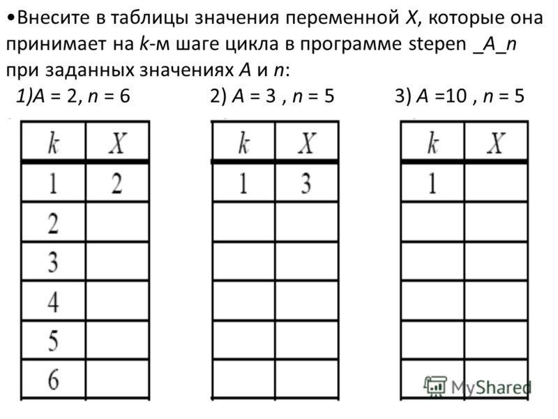 Внесите в таблицы значения переменной Х, которые она принимает на k-м шаге цикла в программе stepen _A_n при заданных значениях А и n: 1)A = 2, n = 6 2) A = 3, n = 5 3) A =10, n = 5