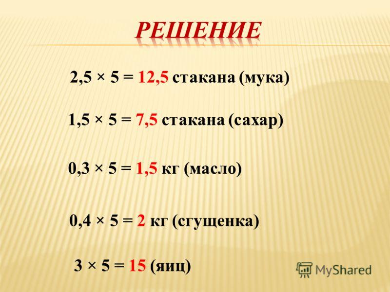 2,5 × 5 = 12,5 стакана (мука) 1,5 × 5 = 7,5 стакана (сахар) 0,4 × 5 = 2 кг (сгущенка) 0,3 × 5 = 1,5 кг (масло) 3 × 5 = 15 (яиц)