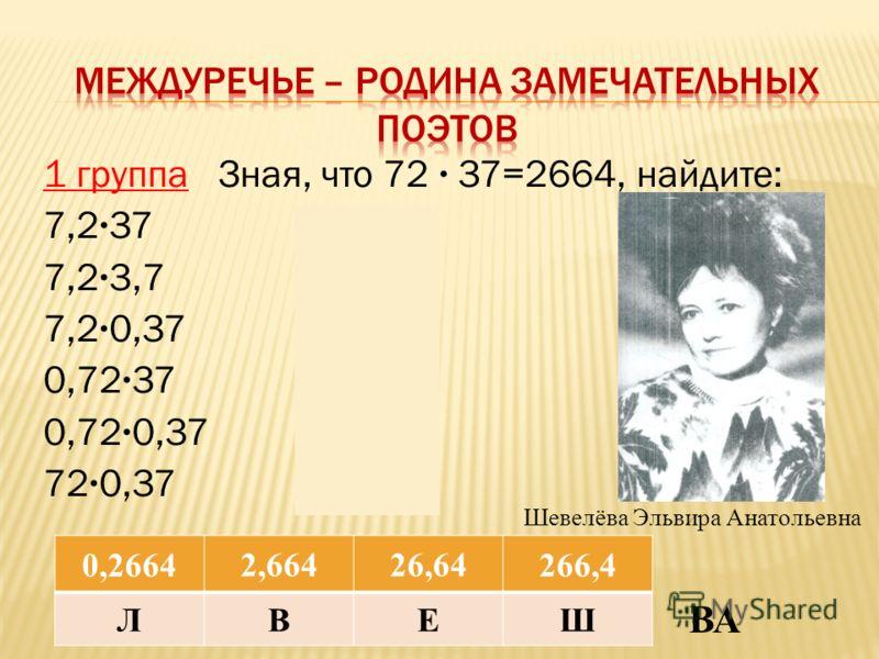 1 группаЗная, что 72 · 37=2664, найдите: 7,2 · 37266,4 7,2 · 3,726,64 7,2 · 0,372,664 0,72 · 3726,64 0,72 · 0,370,2664 72 · 0,3726,64 0,2664 2,66426,64 266,4 ЛВЕШ ВА Шевелёва Эльвира Анатольевна