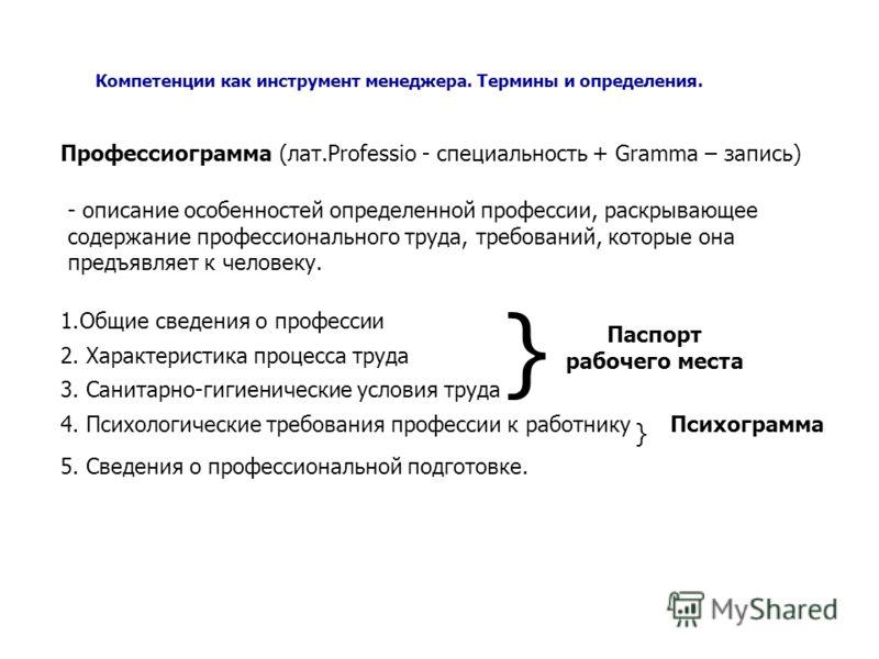 Компетенции как инструмент менеджера. Термины и определения. - описание особенностей определенной профессии, раскрывающее содержание профессионального труда, требований, которые она предъявляет к человеку. Профессиограмма (лат.Professio - специальнос