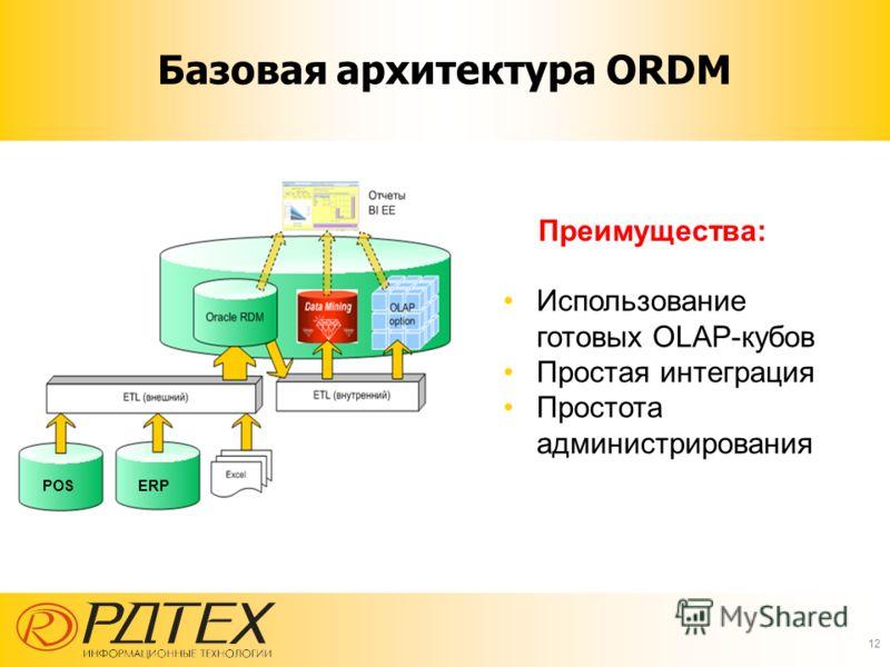 Базовая архитектура ORDM 12 Использование готовых OLAP-кубов Простая интеграция Простота администрирования POSERP Преимущества: