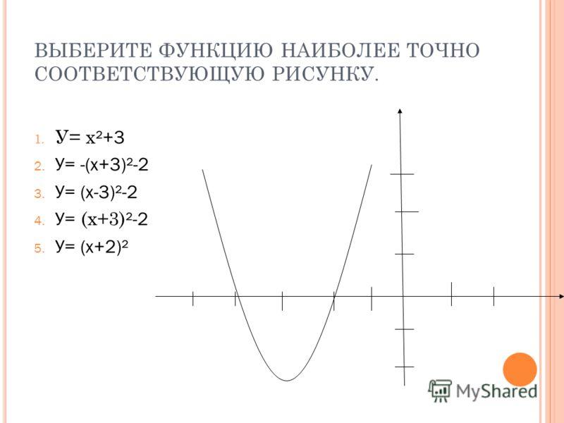 ВЫБЕРИТЕ ФУНКЦИЮ НАИБОЛЕЕ ТОЧНО СООТВЕТСТВУЮЩУЮ РИСУНКУ. 1. У= х ²+3 2. У= -(х+3)²-2 3. У= (х-3)²-2 4. У= (х+3) ²-2 5. У= (х+2)²