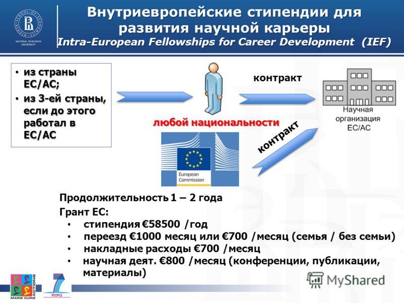 Внутриевропейские стипендии для развития научной карьеры Intra-European Fellowships for Career Development (IEF) Продолжительность 1 – 2 года Грант ЕС: стипендия 58500 /год переезд 1000 месяц или 700 /месяц (семья / без семьи) накладные расходы 700 /