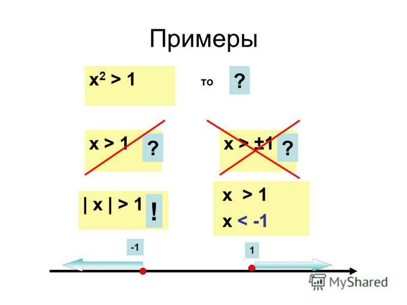 Примеры х 2 > 1 то ? х > 1 ? | х | > 1 ! х > ±1 ? х > 1 х < -1 1