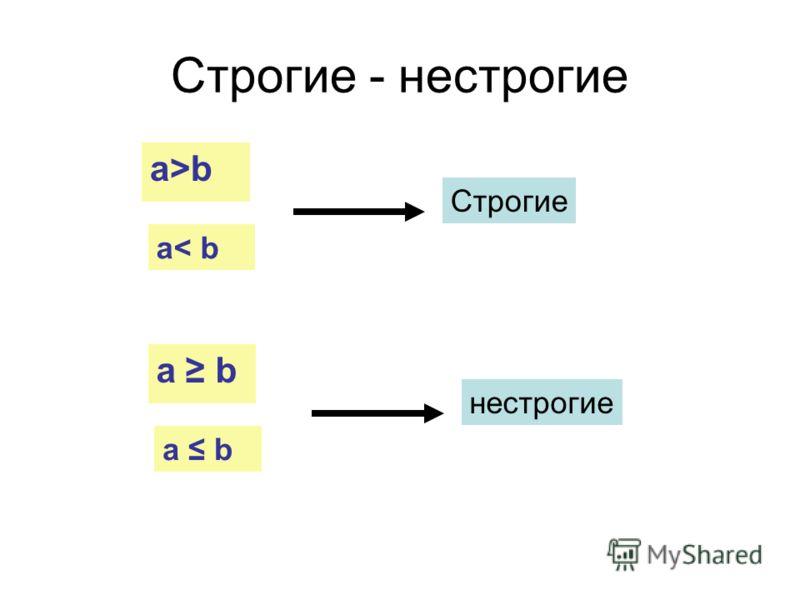 Строгие - нестрогие a>b a< b Строгие а b нестрогие