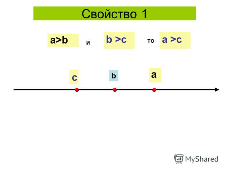Свойство 1 a>b b >c и то а >c a b c
