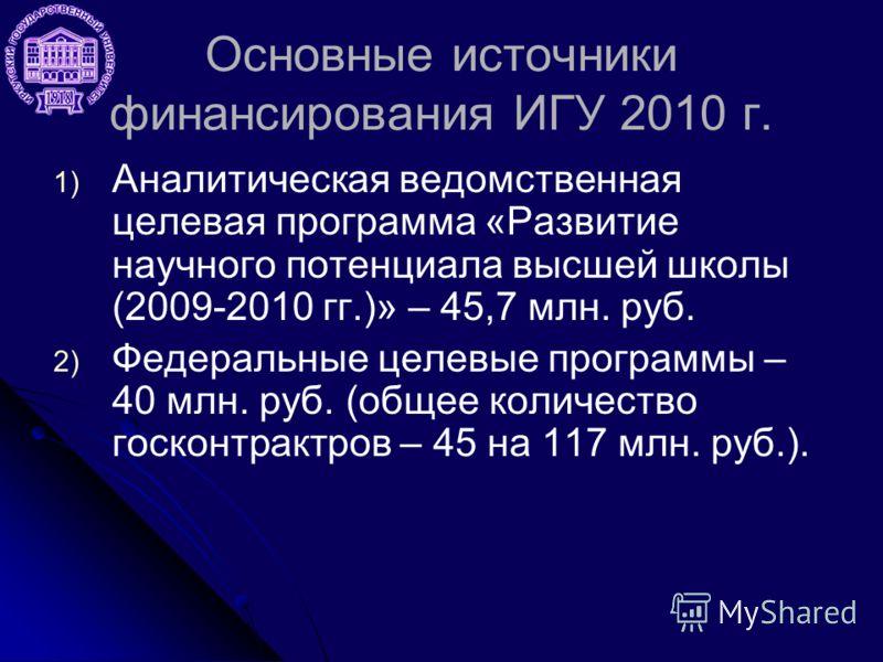 Основные источники финансирования ИГУ 2010 г. 1) 1) Аналитическая ведомственная целевая программа «Развитие научного потенциала высшей школы (2009-2010 гг.)» – 45,7 млн. руб. 2) 2) Федеральные целевые программы – 40 млн. руб. (общее количество госкон