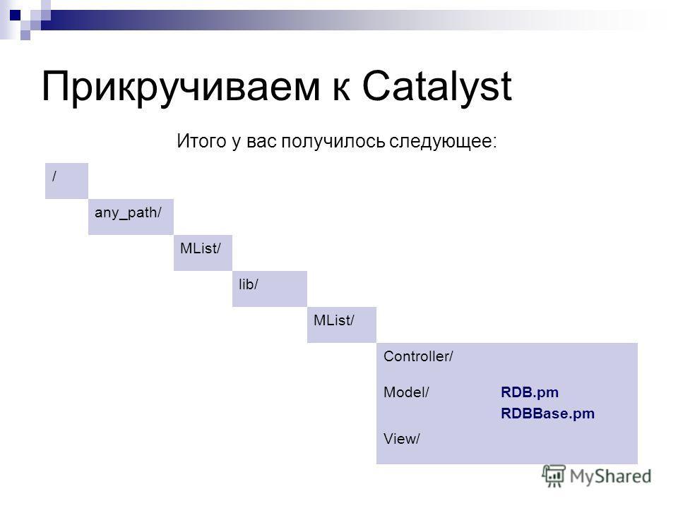 Прикручиваем к Catalyst Итого у вас получилось следующее: / any_path/ MList/ lib/ MList/ Controller/ Model/RDB.pm RDBBase.pm View/