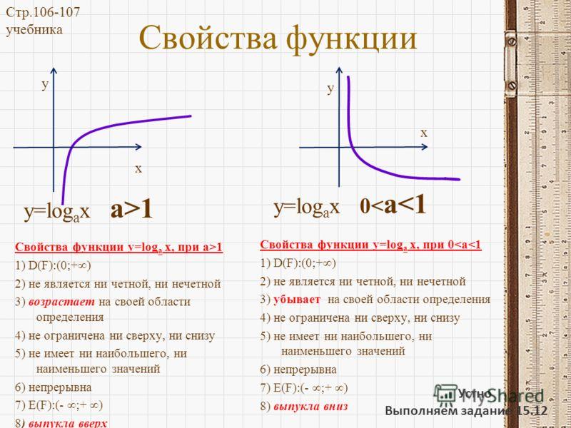 Свойства функции Свойства функции y=log a x, при a>1 1) D(F):(0;+) 2) не является ни четной, ни нечетной 3) возрастает на своей области определения 4) не ограничена ни сверху, ни снизу 5) не имеет ни наибольшего, ни наименьшего значений 6) непрерывна