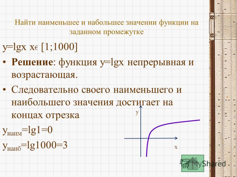 Найти наименьшее и набольшее значении функции на заданном промежутке y=lgx x [1;1000] Решение: функция y=lgx непрерывная и возрастающая. Следовательно своего наименьшего и наибольшего значения достигает на концах отрезка y наим =lg1=0 y наиб =lg1000=