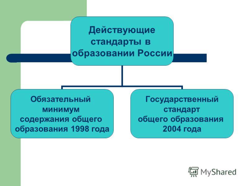 Действующие стандарты в образовании России Обязательный минимум содержания общего образования 1998 года Государственный стандарт общего образования 2004 года