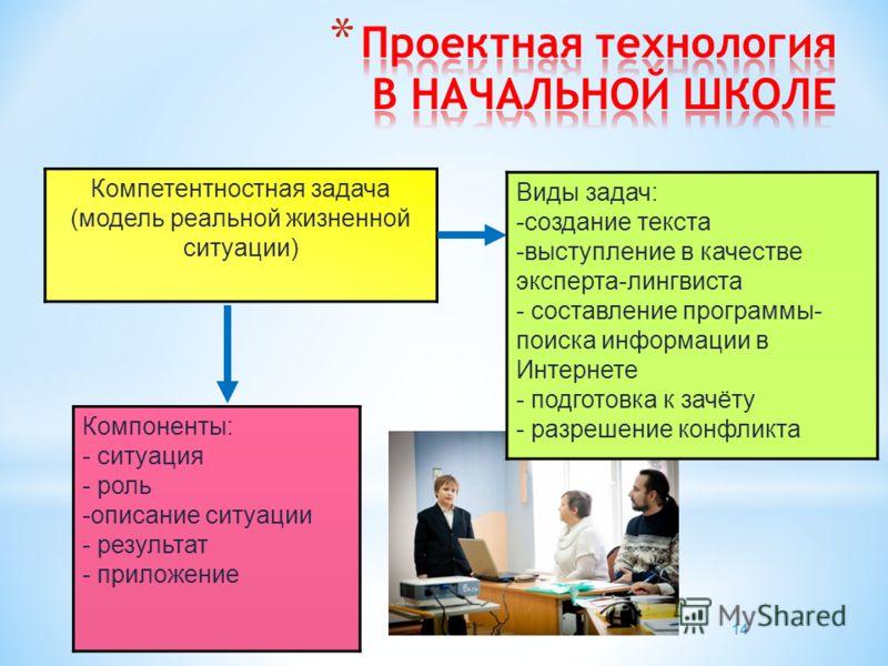 14 Компетентностная задача (модель реальной жизненной ситуации) Компоненты: - ситуация - роль -описание ситуации - результат - приложение Виды задач: -создание текста -выступление в качестве эксперта-лингвиста - составление программы- поиска информац