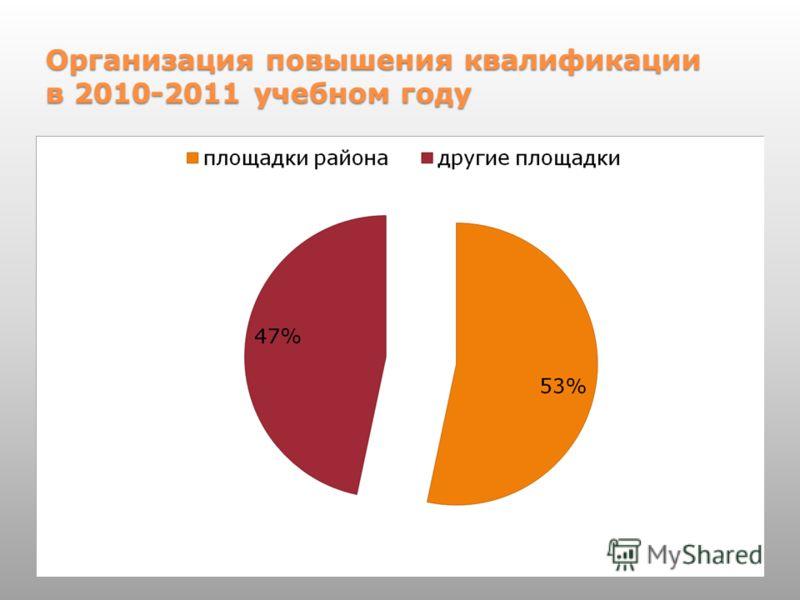 Организация повышения квалификации в 2010-2011 учебном году