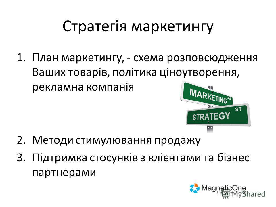Стратегія маркетингу 1.План маркетингу, - схема розповсюдження Ваших товарів, політика ціноутворення, рекламна компанія 2.Методи стимулювання продажу 3.Підтримка стосунків з клієнтами та бізнес партнерами
