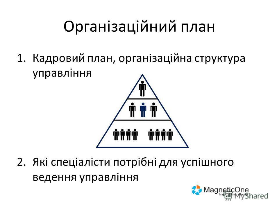Організаційний план 1.Кадровий план, організаційна структура управління 2.Які спеціалісти потрібні для успішного ведення управління