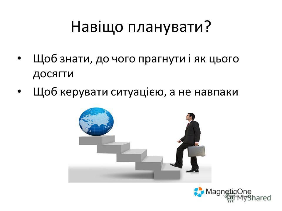 Навіщо планувати? Щоб знати, до чого прагнути і як цього досягти Щоб керувати ситуацією, а не навпаки