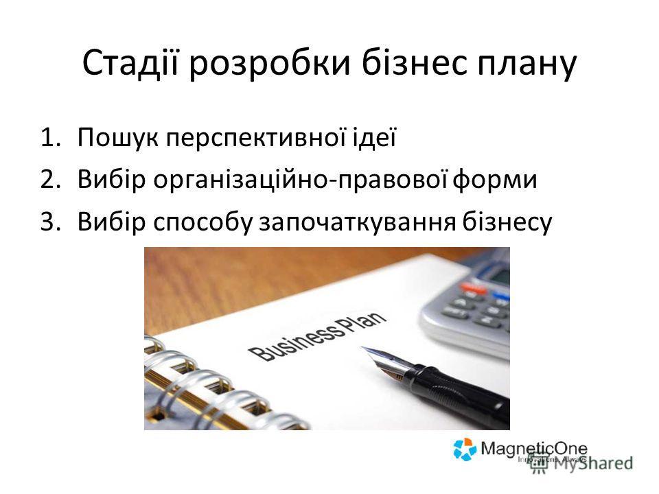 Стадії розробки бізнес плану 1.Пошук перспективної ідеї 2.Вибір організаційно-правової форми 3.Вибір способу започаткування бізнесу
