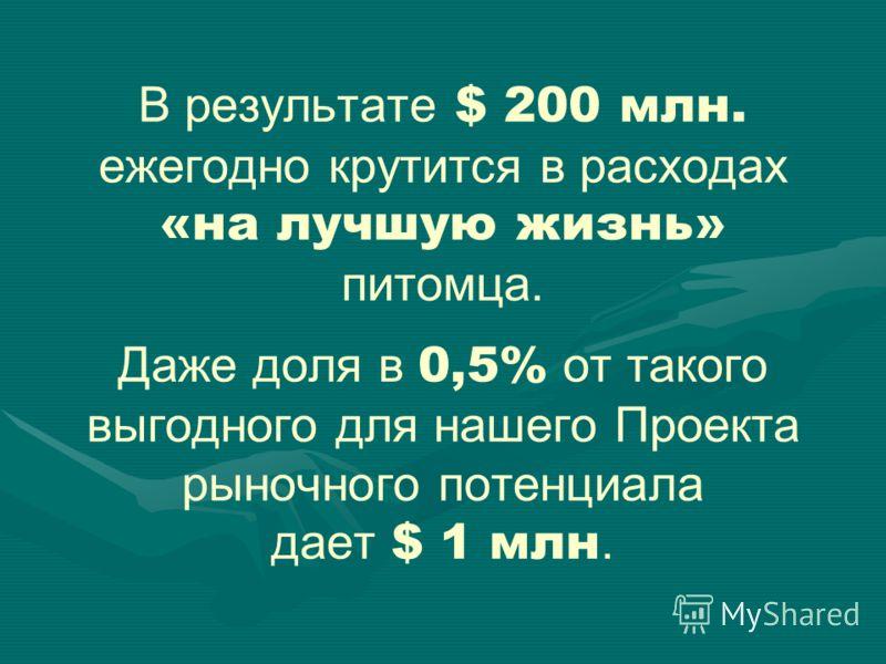 В результате $ 200 млн. ежегодно крутится в расходах «на лучшую жизнь» питомца. Даже доля в 0,5% от такого выгодного для нашего Проекта рыночного потенциала дает $ 1 млн.