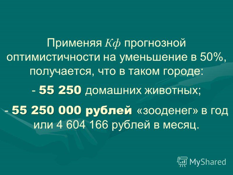 55 250 55 250 000 рублей Применяя Кф прогнозной оптимистичности на уменьшение в 50%, получается, что в таком городе: - 55 250 домашних животных; - 55 250 000 рублей «зооденег» в год или 4 604 166 рублей в месяц.