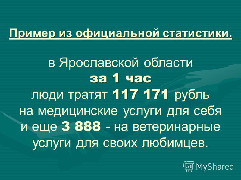 Пример из официальной статистики. в Ярославской области за 1 час 117 171 люди тратят 117 171 рубль на медицинские услуги для себя и еще 3 888 - на ветеринарные услуги для своих любимцев.