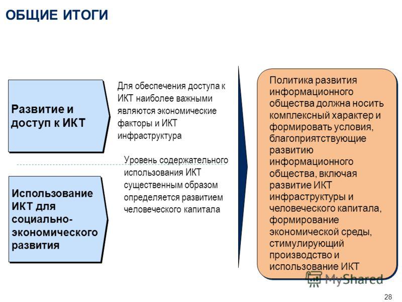 27 Оказание государственных услуг в электронном виде в субъектах РФ находится на начальном этапе развития. Часто только предоставляются справочные сведения о наличии услуги и как ее получить в обычном режиме. Для ряда услуг есть возможность скачать э