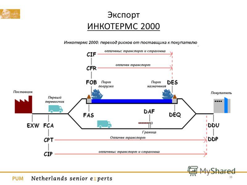 Экспорт ИНКОТЕРМС 2000 38