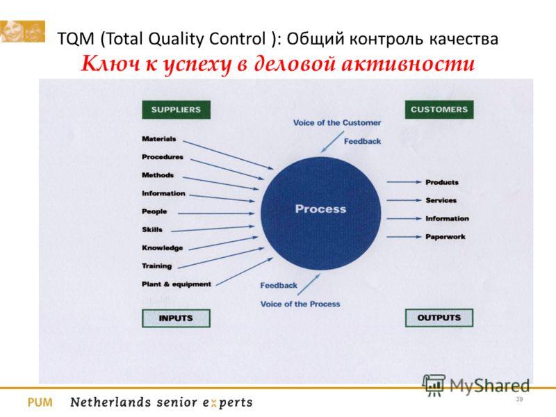 TQM (Total Quality Control ): Общий контроль качества Ключ к успеху в деловой активности 39