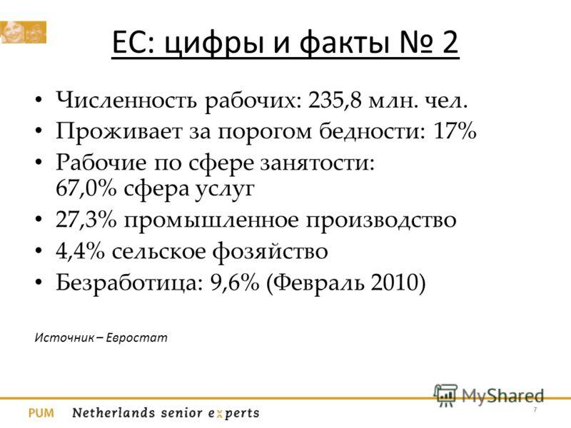 ЕС: цифры и факты 2 Численность рабочих: 235,8 млн. чел. Проживает за порогом бедности: 17% Рабочие по сфере занятости: 67,0% сфера услуг 27,3% промышленное производство 4,4% сельское фозяйство Безработица: 9,6% (Февраль 2010) Источник – Евростат 7