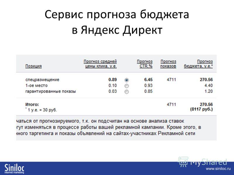 Сервис прогноза бюджета в Яндекс Директ