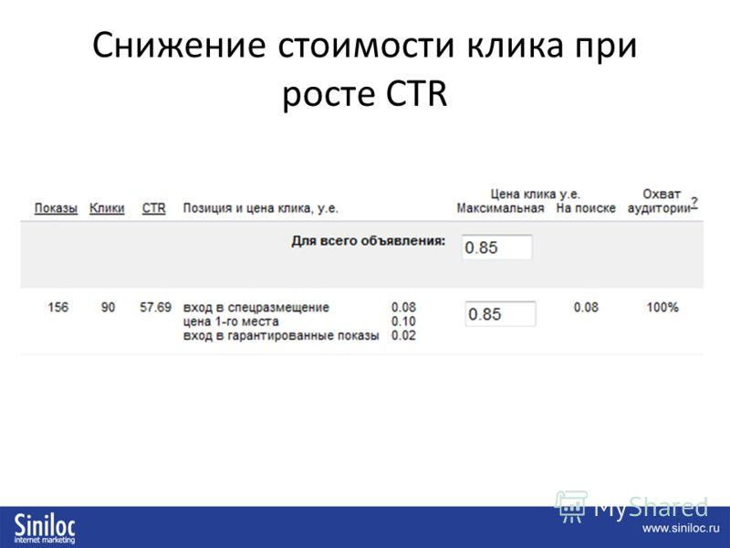 Снижение стоимости клика при росте CTR
