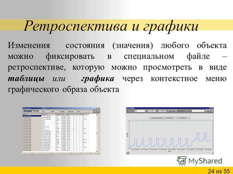 Изменения состояния (значения) любого объекта можно фиксировать в специальном файле – ретроспективе, которую можно просмотреть в виде таблицы или графика через контекстное меню графического образа объекта 24 из 55