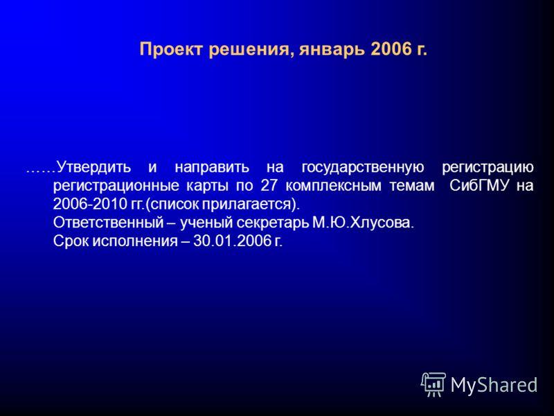 Проект решения, январь 2006 г. ……Утвердить и направить на государственную регистрацию регистрационные карты по 27 комплексным темам СибГМУ на 2006-2010 гг.(список прилагается). Ответственный – ученый секретарь М.Ю.Хлусова. Срок исполнения – 30.01.200