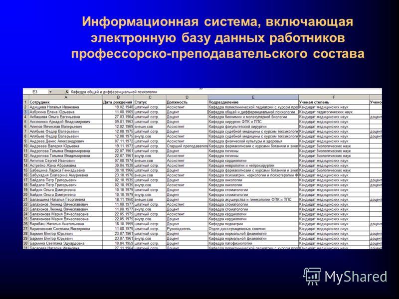 Информационная система, включающая электронную базу данных работников профессорско-преподавательского состава