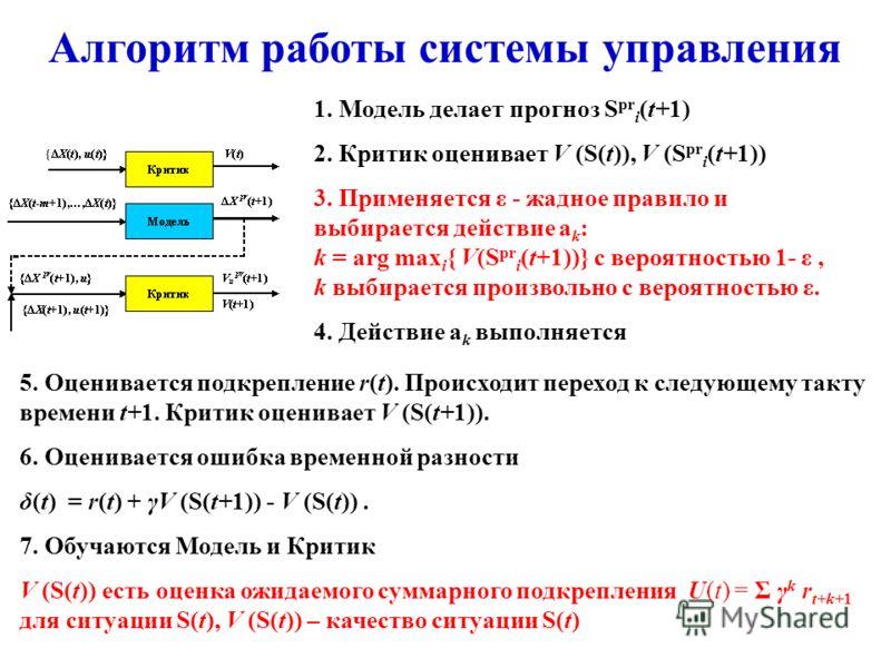 Алгоритм работы системы управления 1. Модель делает прогноз S pr i (t+1) 2. Критик оценивает V (S(t)), V (S pr i (t+1)) 3. Применяется ε - жадное правило и выбирается действие a k : k = arg max i { V(S pr i (t+1))} с вероятностью 1- ε, k выбирается п