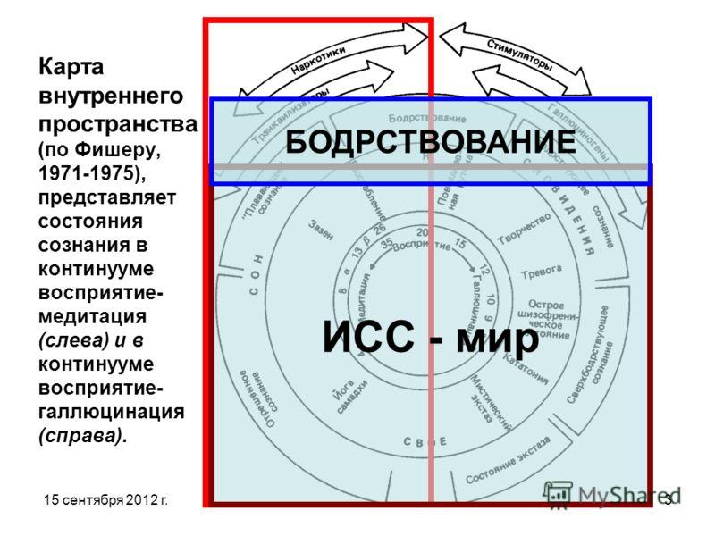 15 сентября 2012 г.www.skravchenko.ru3 Карта внутреннего пространства (по Фишеру, 1971-1975), представляет состояния сознания в континууме восприятие- медитация (слева) и в континууме восприятие- галлюцинация (справа). ИСС - мир БОДРСТВОВАНИЕ