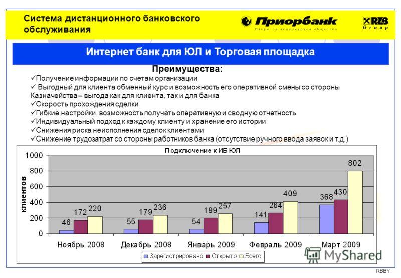 RBBY 15 Мая, Минск 7 Интернет банк для ЮЛ и Торговая площадка Преимущества: Получение информации по счетам организации Выгодный для клиента обменный курс и возможность его оперативной смены со стороны Казначейства – выгода как для клиента, так и для
