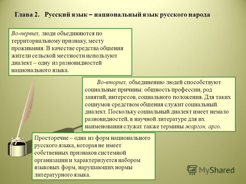 Глава 2. Русский язык – национальный язык русского народа Во-первых, люди объединяются по территориальному признаку, месту проживания. В качестве средства общения жители сельской местности используют диалект – одну из разновидностей национального язы