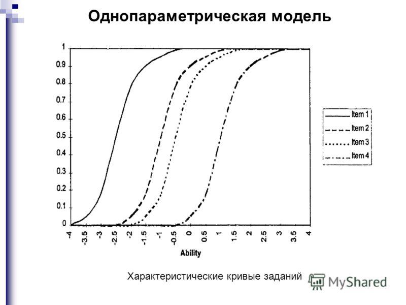 Однопараметрическая модель Характеристические кривые заданий