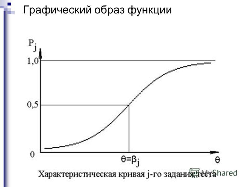 Графический образ функции