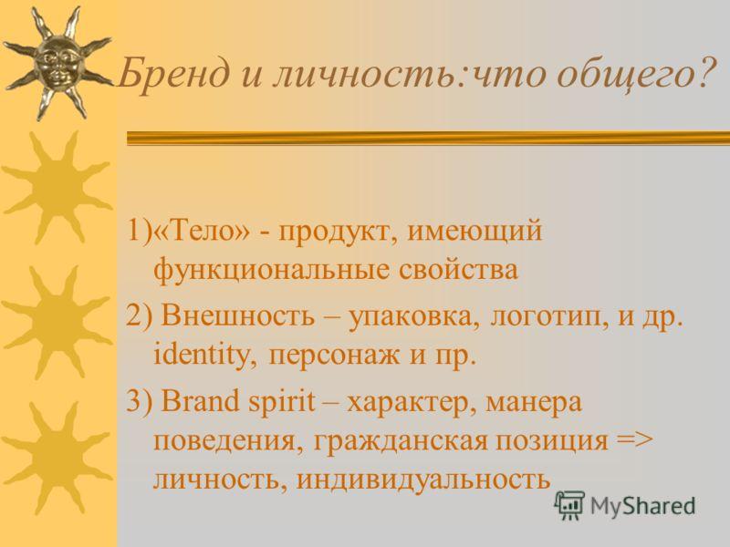 Бренд и личность:что общего? 1)«Тело» - продукт, имеющий функциональные свойства 2) Внешность – упаковка, логотип, и др. identity, персонаж и пр. 3) Brand spirit – характер, манера поведения, гражданская позиция => личность, индивидуальность