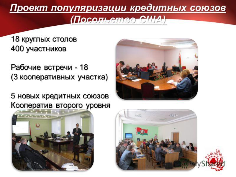 18 круглых столов 400 участников Рабочие встречи - 18 (3 кооперативных участка) 5 новых кредитных союзов Кооператив второго уровня Проект популяризации кредитных союзов (Посольство США)