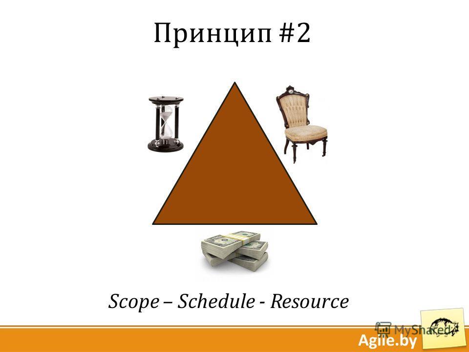Принцип #2 Scope – Schedule - Resource
